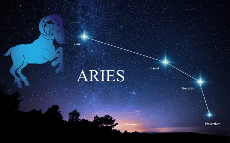 best-birthday-wishes-for-aries